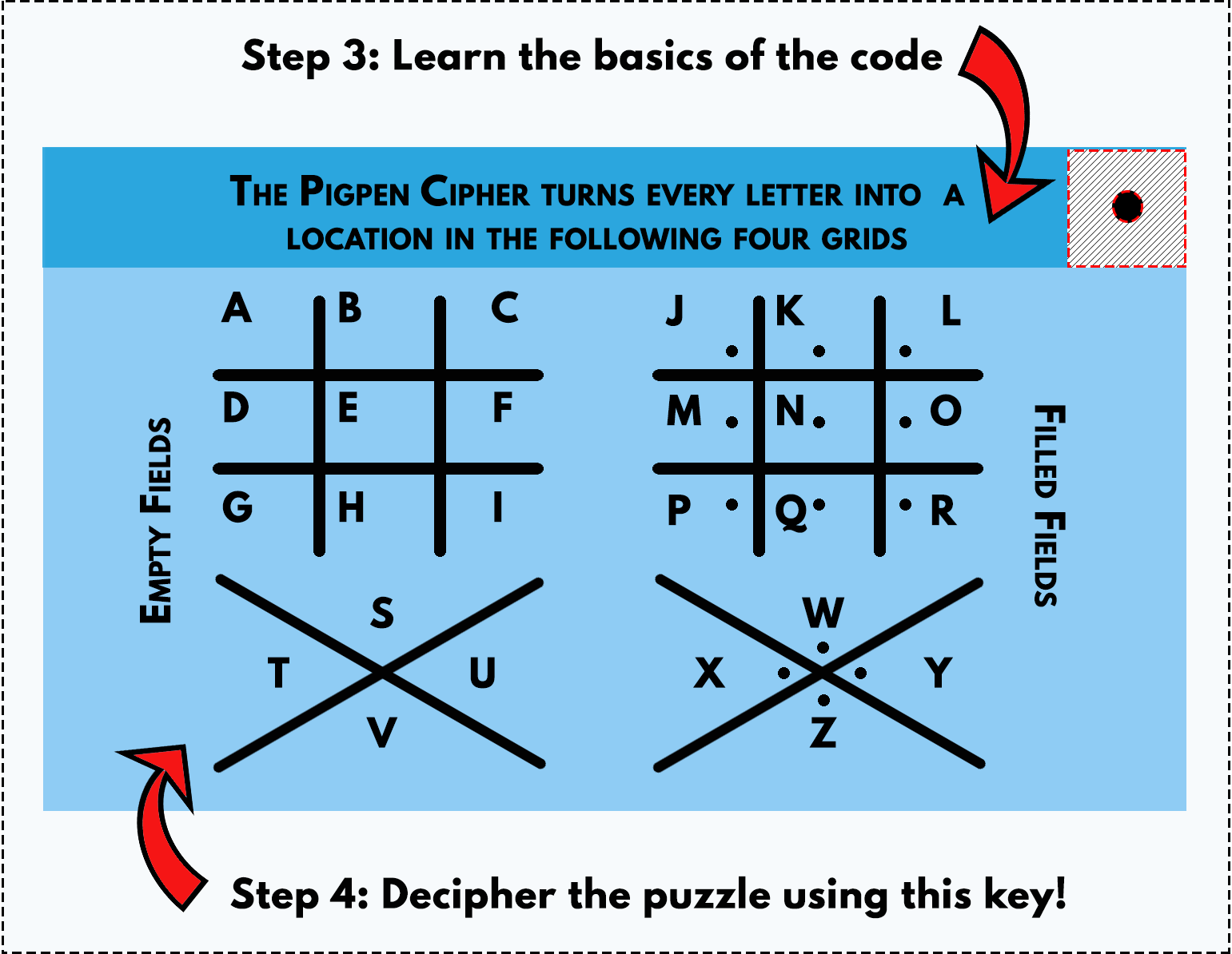 Learn the basics of the code, then solve the puzzle!